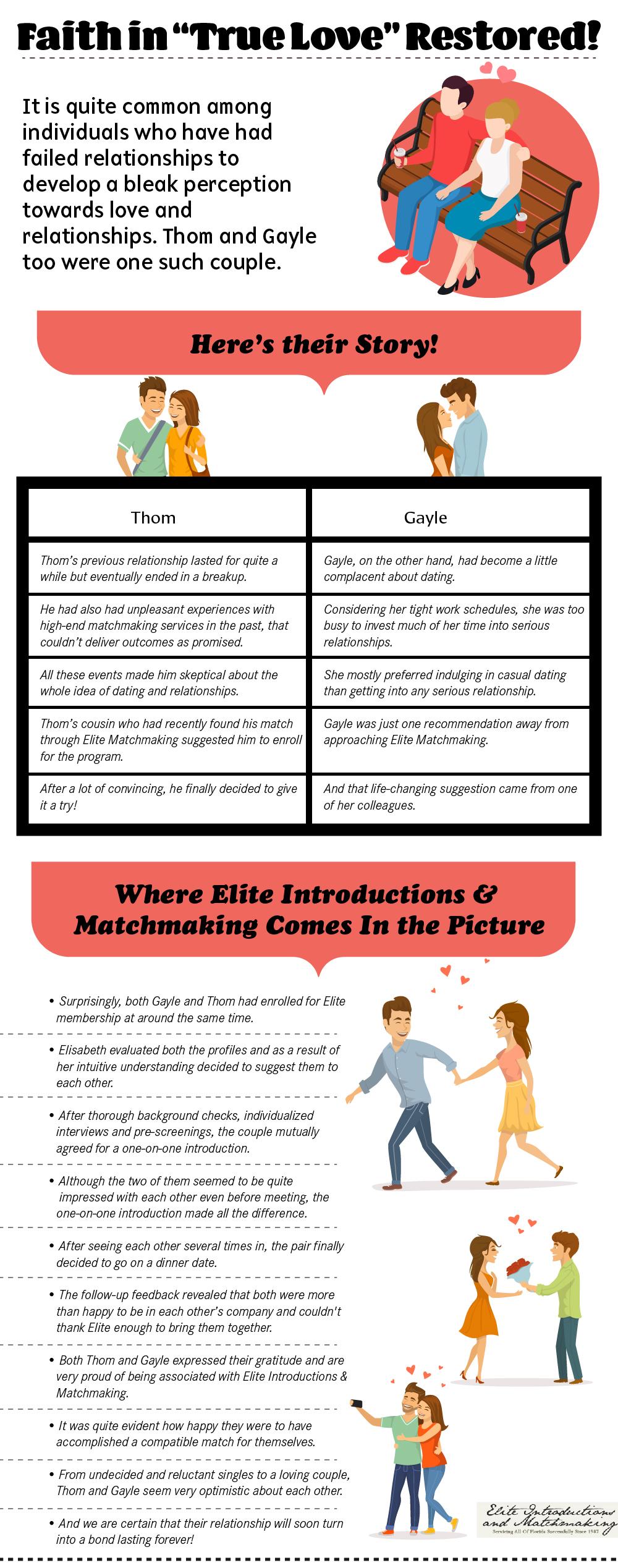 Elite matchmaking Orlando